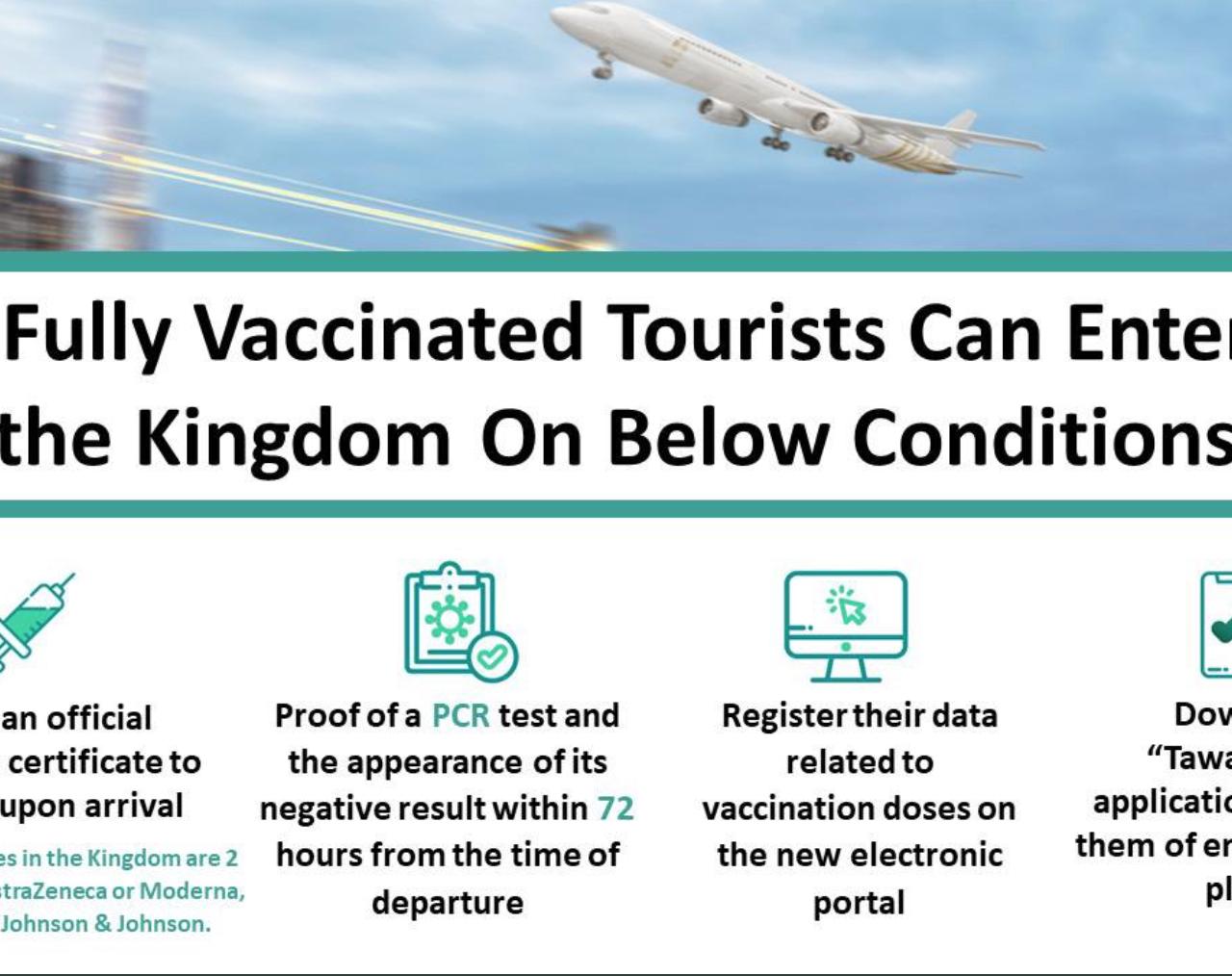 Arabie Saoudite: Les voyageurs entièrement vaccinés peuvent désormais entrer sans quarantaine dans le pays